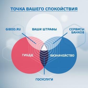 http://mbdou13bug.ucoz.ru/dokumentyi/GU_keyvisual_infographic_squared.jpg